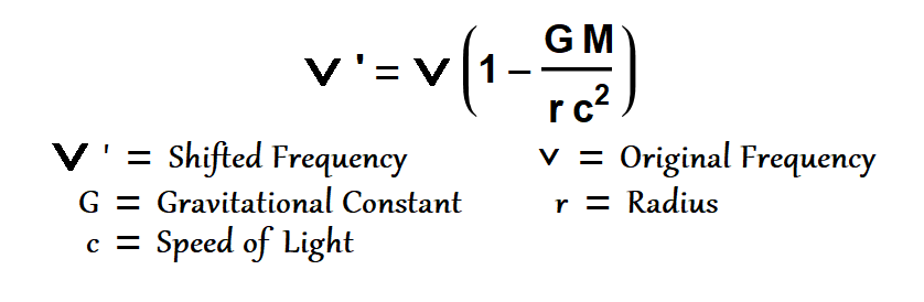 Gravitational redshift