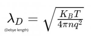 Debye length equation