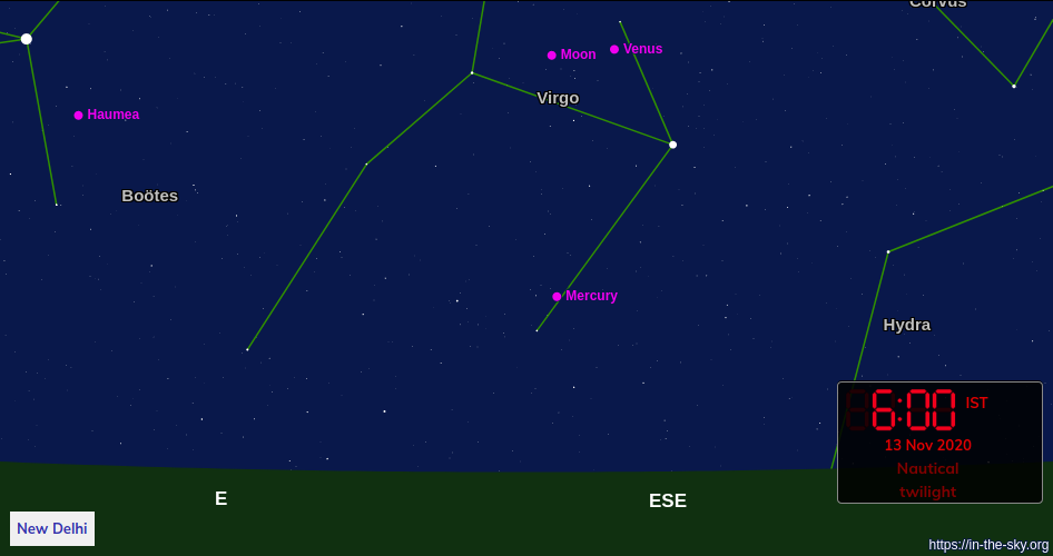 Here's How To Spot All The Planets In The Night Sky Of November 2020. 3