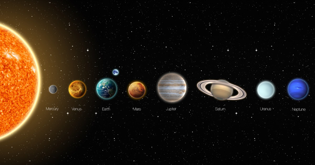 Planets in October 2020