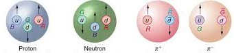 Ever Wondered What Binds The Protons Together? It's The Strongest Force In The Entire Universe. 2