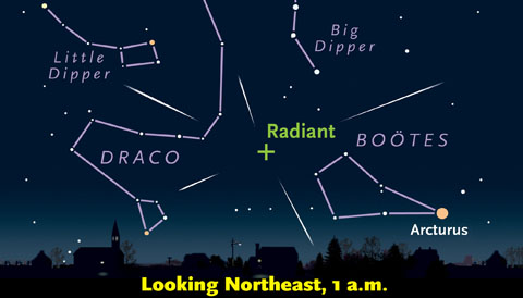 Triple Conjunction and Other Exciting Astronomical Events That You Shouldn't Miss in January 2021. 2