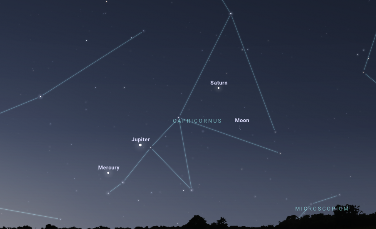 Astronomical Events in March 2021: Close approach of Jupiter, Saturn, and Moon